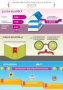 infografika1_wynik